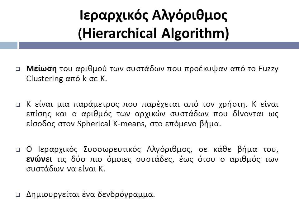 Ιεραρχικός Αλγόριθμος (Hierarchical Algorithm)
