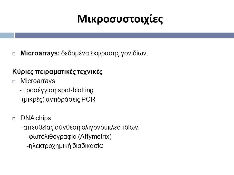 Μικροσυστοιχίες Microarrays: δεδομένα έκφρασης γονιδίων.
