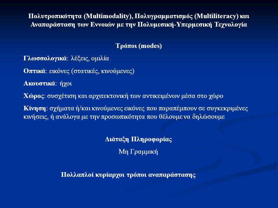 Πολυτροπικότητα (Multimodality), Πολυγραμματισμός (Multiliteracy) και Αναπαράσταση των Εννοιών με την Πολυμεσική-Υπερμεσική Τεχνολογία