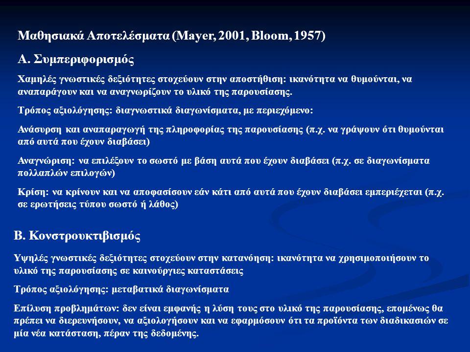 Μαθησιακά Αποτελέσματα (Mayer, 2001, Bloom, 1957) Α. Συμπεριφορισμός