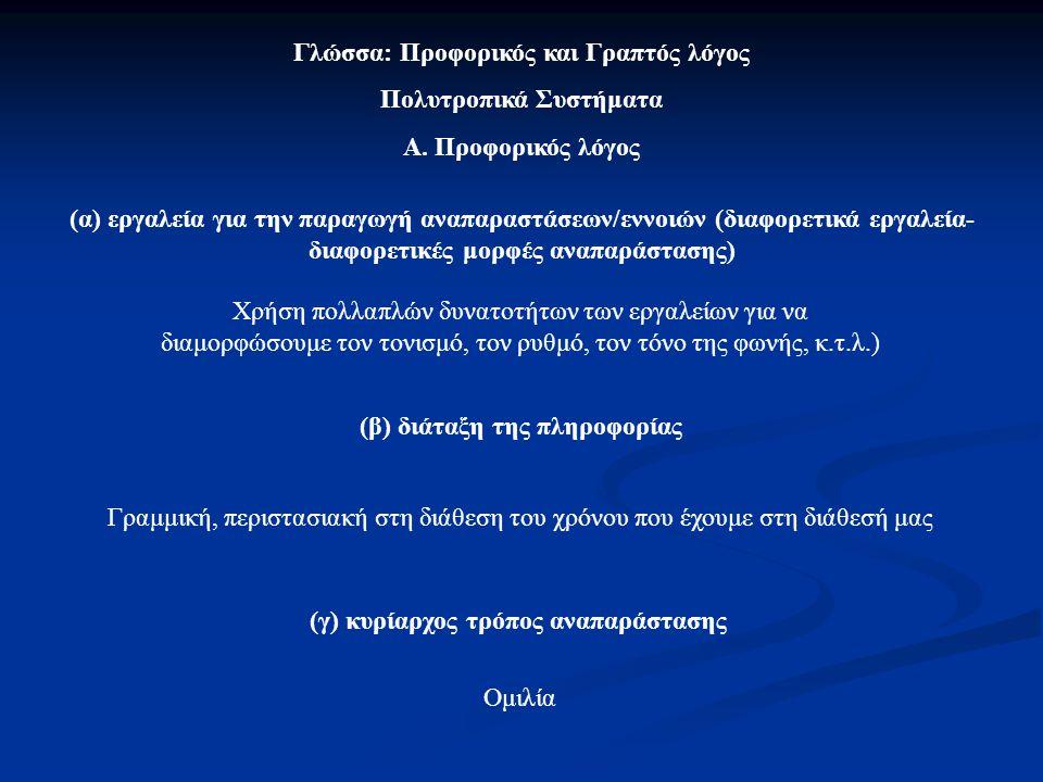 Γλώσσα: Προφορικός και Γραπτός λόγος Πολυτροπικά Συστήματα