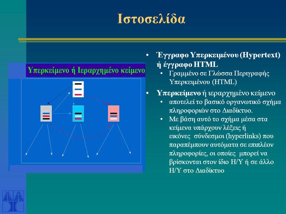 Ιστοσελίδα Έγγραφο Υπερκειμένου (Hypertext) ή έγγραφο HTML