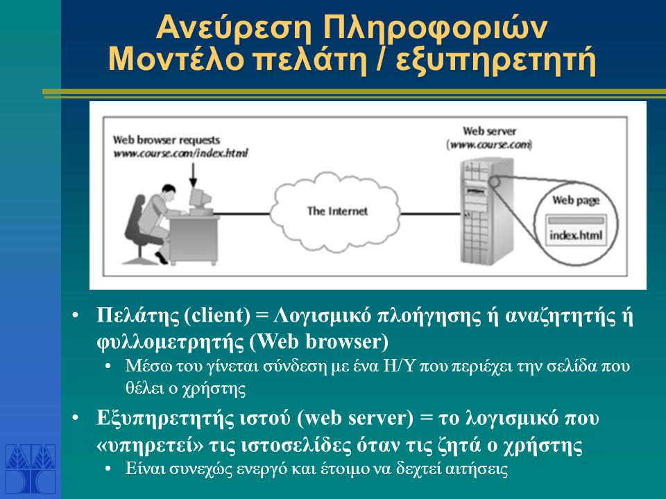 Ανεύρεση Πληροφοριών Μοντέλο πελάτη / εξυπηρετητή