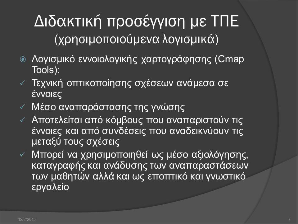 Διδακτική προσέγγιση με ΤΠΕ (χρησιμοποιούμενα λογισμικά)