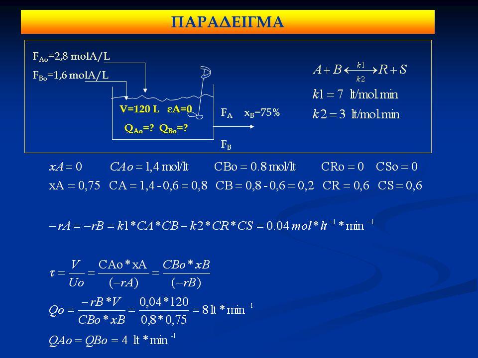 ΠΑΡΑΔΕΙΓΜΑ FAo=2,8 molA/L FBo=1,6 molA/L V=120 L εΑ=0 FA xB=75%