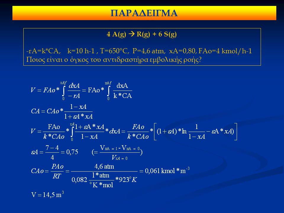 ΠΑΡΑΔΕΙΓΜΑ 4 Α(g)  R(g) + 6 S(g)