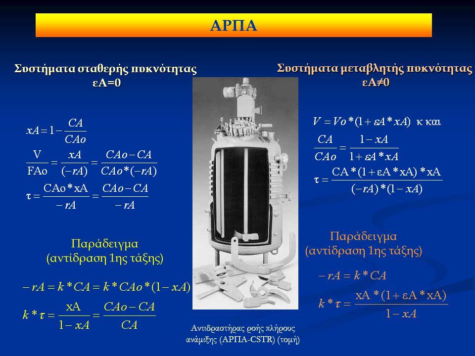 ΑΡΠΑ Συστήματα σταθερής πυκνότητας εΑ=0