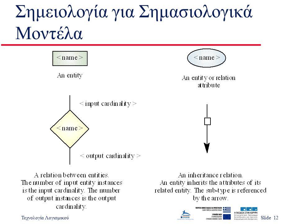 Σημειολογία για Σημασιολογικά Μοντέλα