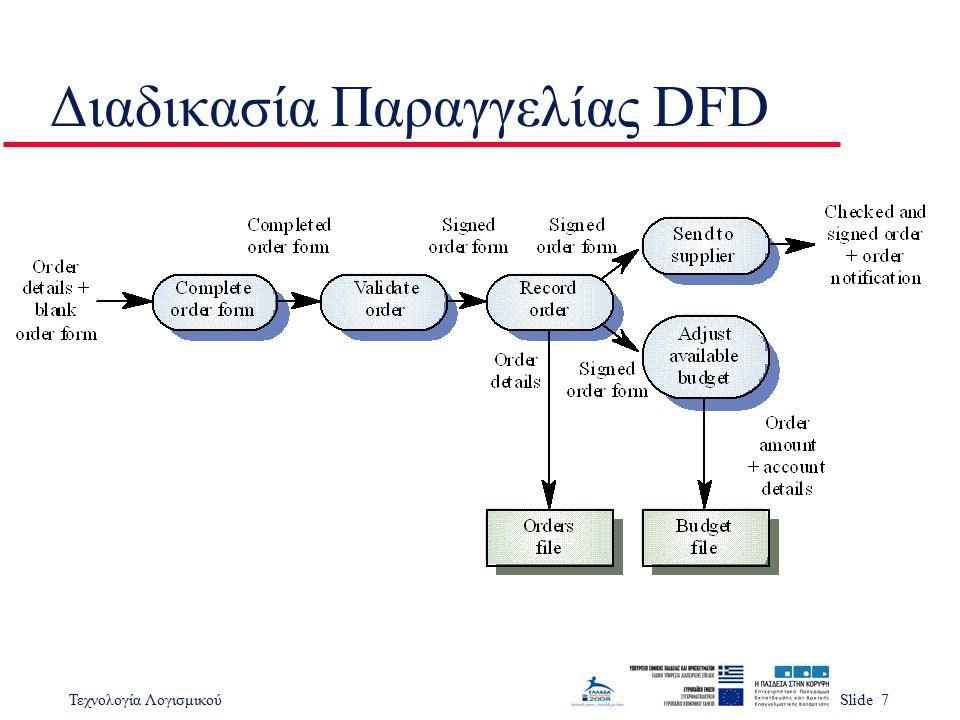 Διαδικασία Παραγγελίας DFD