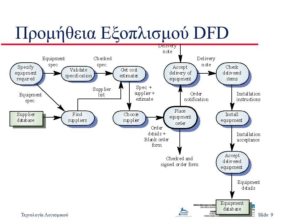 Προμήθεια Εξοπλισμού DFD
