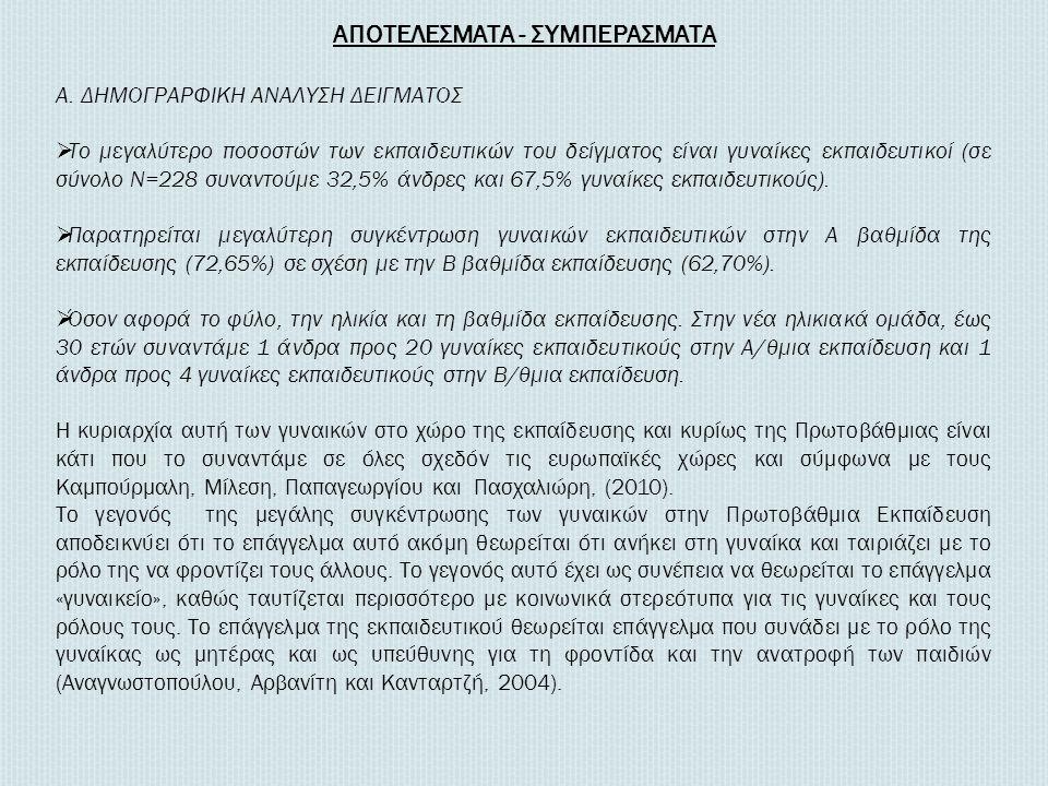 ΑΠΟΤΕΛΕΣΜΑΤΑ - ΣΥΜΠΕΡΑΣΜΑΤΑ