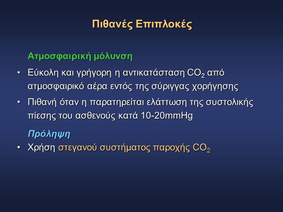 Πιθανές Επιπλοκές Ατμοσφαιρική μόλυνση