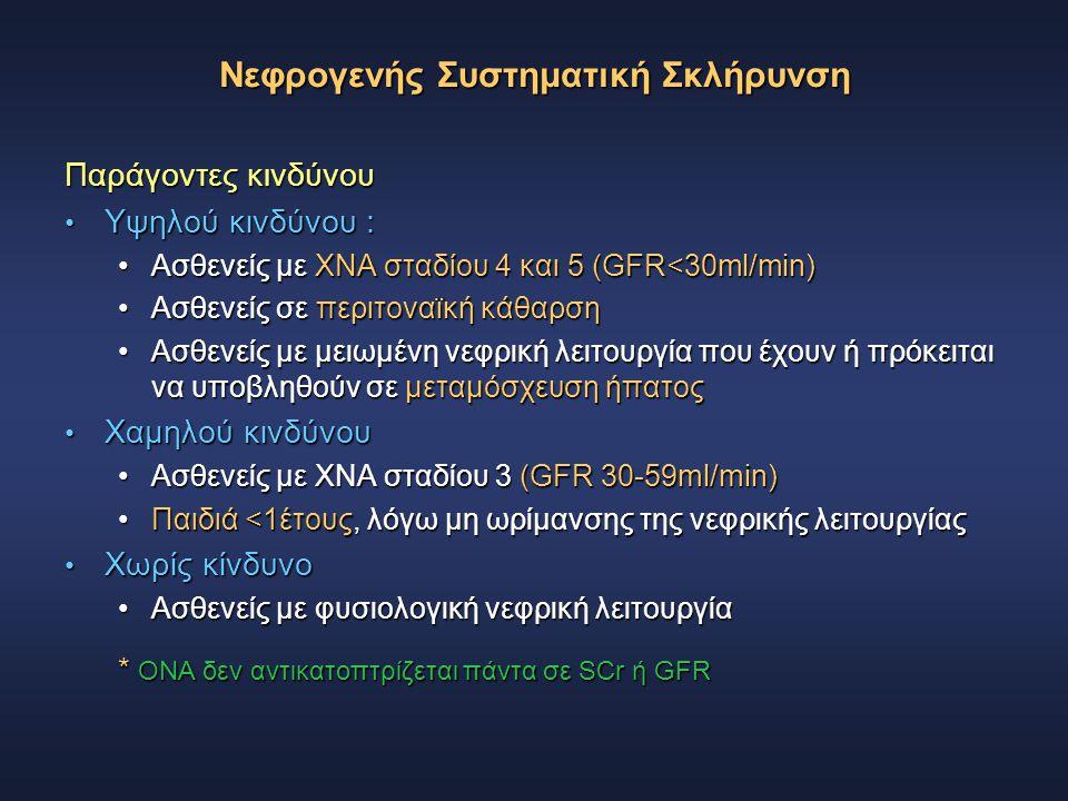 Νεφρογενής Συστηματική Σκλήρυνση