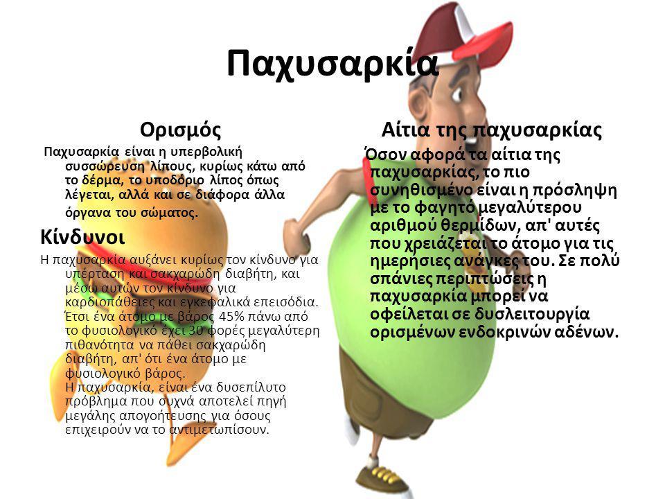 Παχυσαρκία Ορισμός Κίνδυνοι