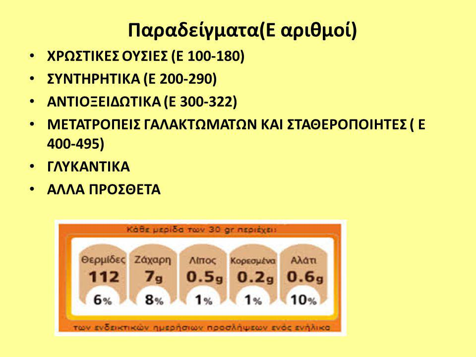 Παραδείγματα(Ε αριθμοί)