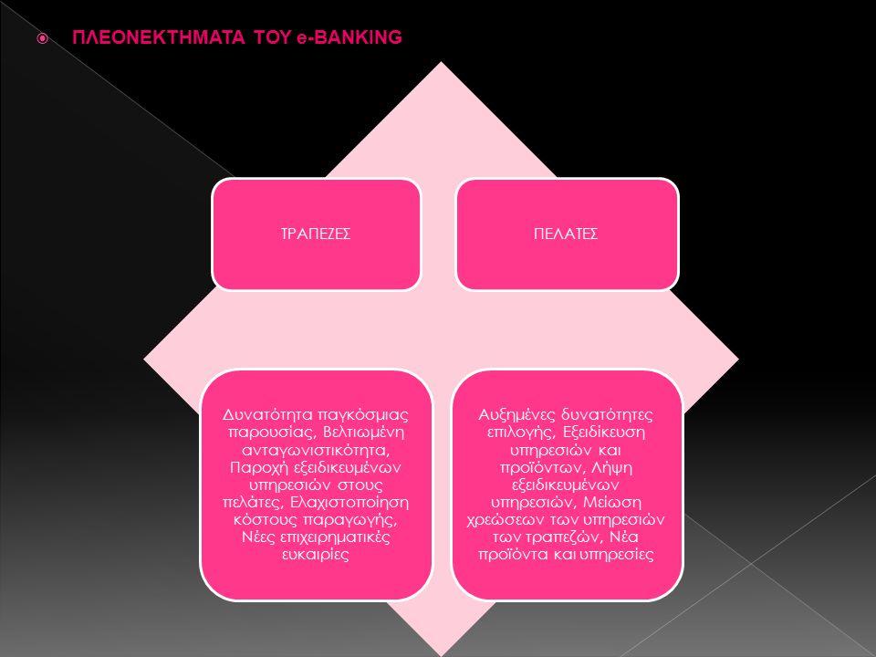 ΠΛΕΟΝΕΚΤΗΜΑΤΑ ΤΟΥ e-BANKING