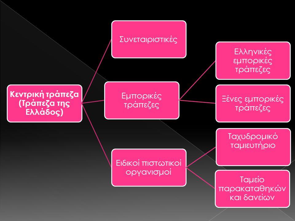 Κεντρική τράπεζα (Τράπεζα της Ελλάδος)
