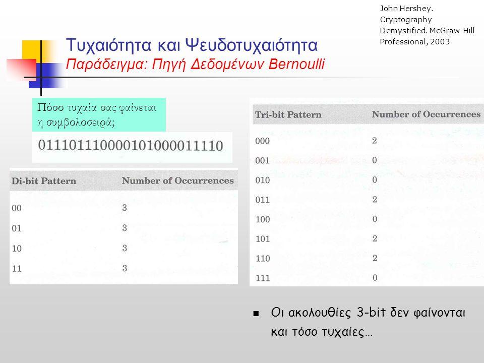 Τυχαιότητα και Ψευδοτυχαιότητα Παράδειγμα: Πηγή Δεδομένων Bernoulli