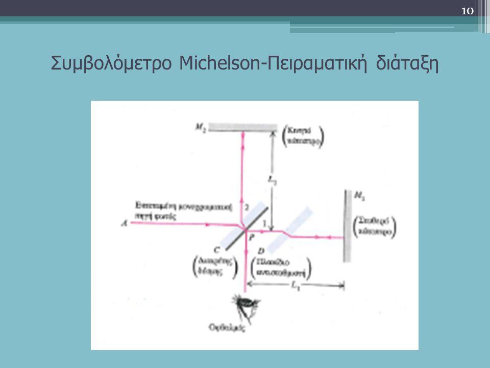Συμβολόμετρο Michelson-Πειραματική διάταξη