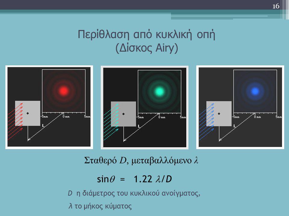 Περίθλαση από κυκλική οπή (Δίσκος Airy)