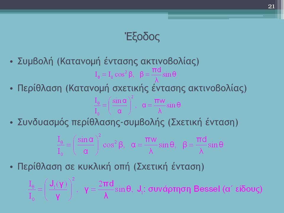 Έξοδος Συμβολή (Κατανομή έντασης ακτινοβολίας)