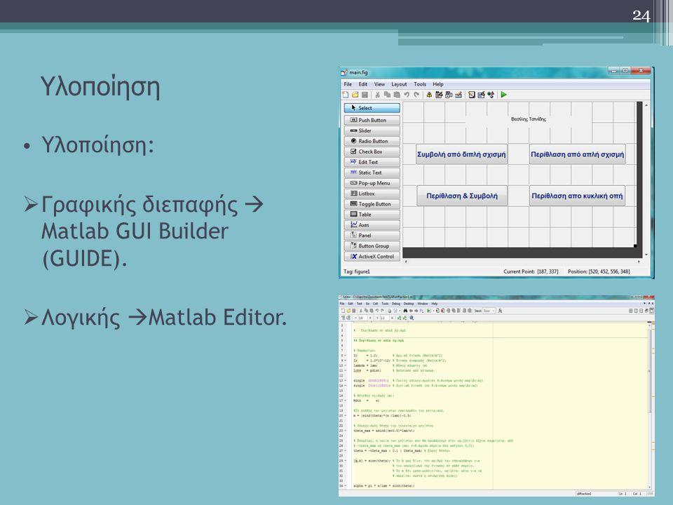 Υλοποίηση Υλοποίηση: Γραφικής διεπαφής  Matlab GUI Builder (GUIDE).