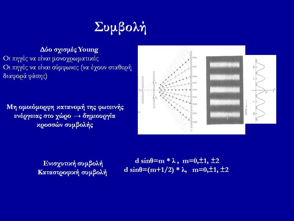 Συμβολή Δύο σχισμές Young Οι πηγές να είναι μονοχρωματικές