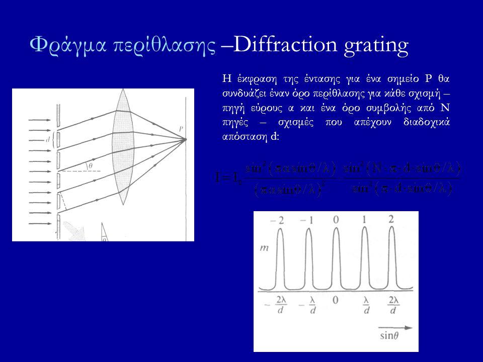 Φράγμα περίθλασης –Diffraction grating