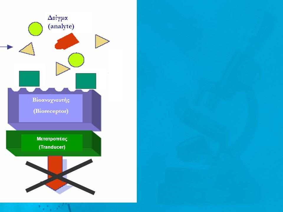 Δείγμα (analyte) Δείγμα Biοανυχνευτής (Bioreceptor)