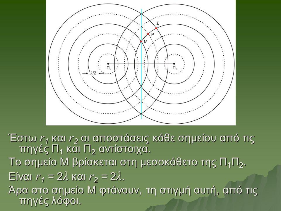 Έστω r1 και r2 οι αποστάσεις κάθε σημείου από τις πηγές Π1 και Π2 αντίστοιχα.