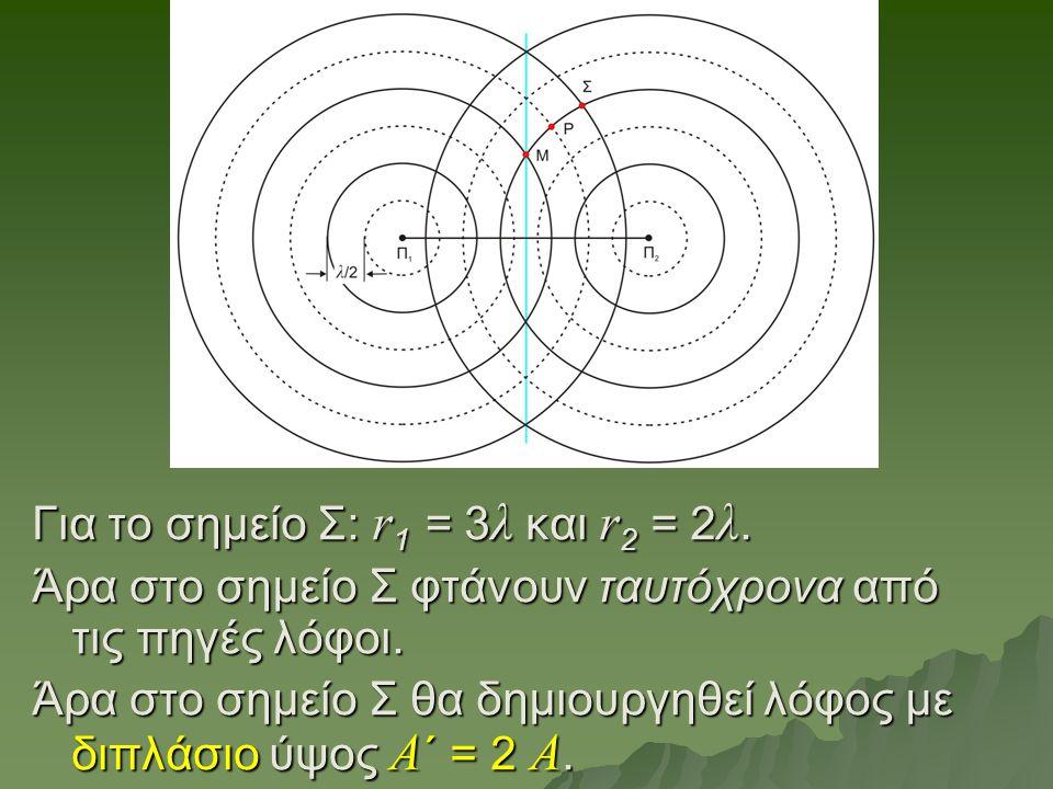 Για το σημείο Σ: r1 = 3λ και r2 = 2λ.