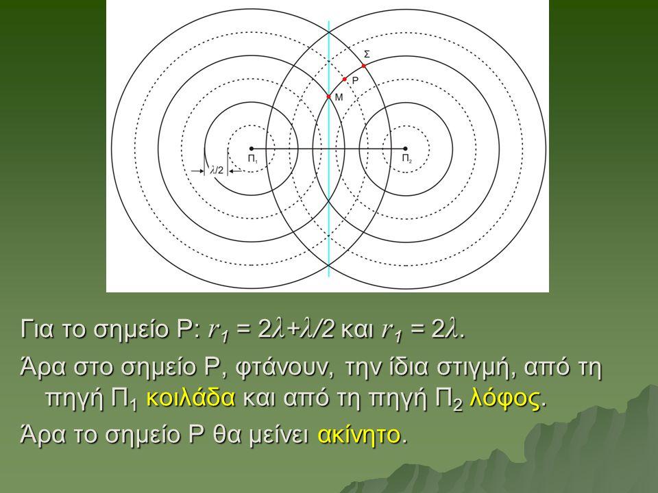 Για το σημείο Ρ: r1 = 2λ+λ/2 και r1 = 2λ.