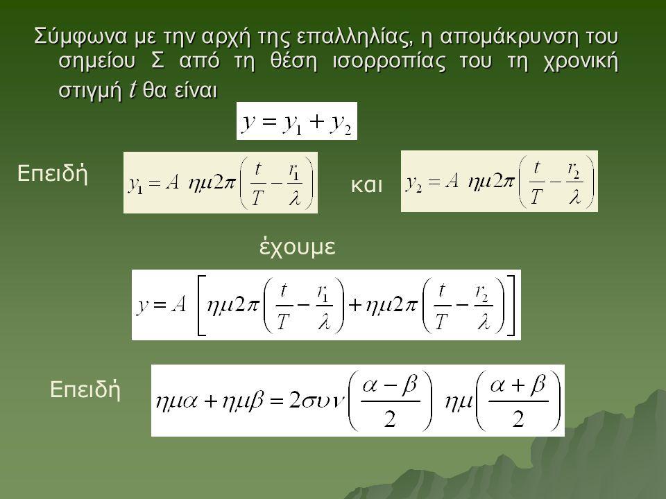 Σύμφωνα με την αρχή της επαλληλίας, η απομάκρυνση του σημείου Σ από τη θέση ισορροπίας του τη χρονική στιγμή t θα είναι