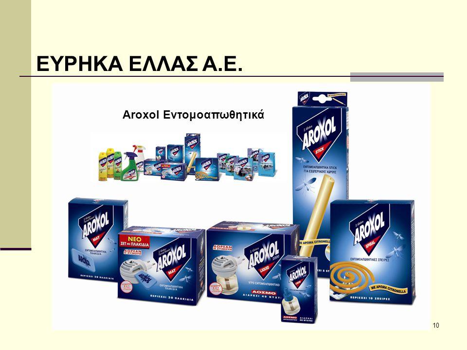 Aroxol Εντομοαπωθητικά