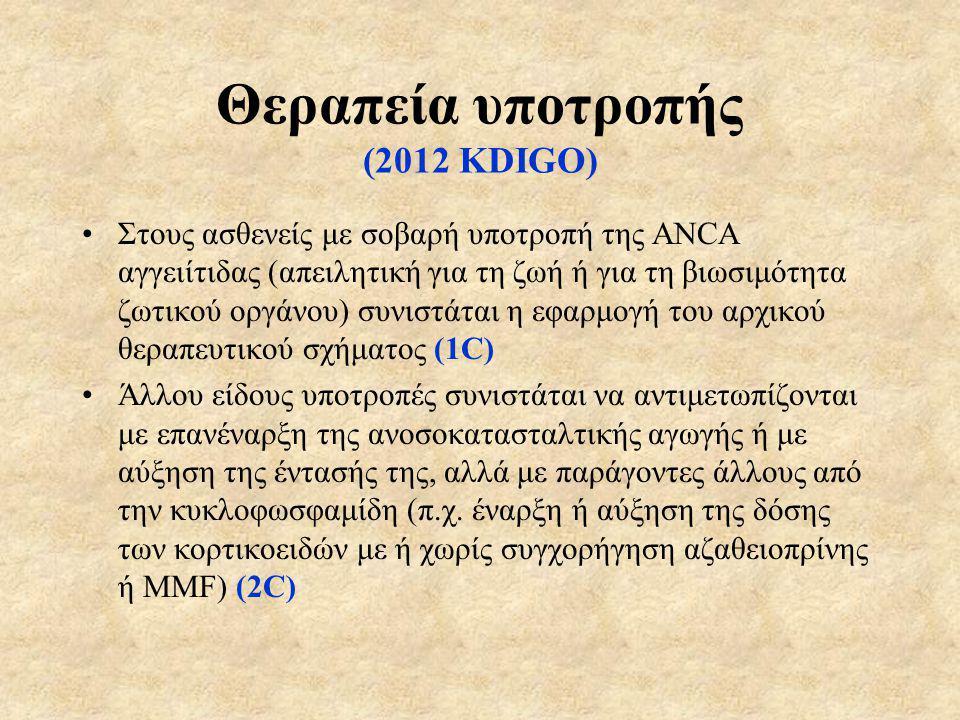 Θεραπεία υποτροπής (2012 KDIGO)