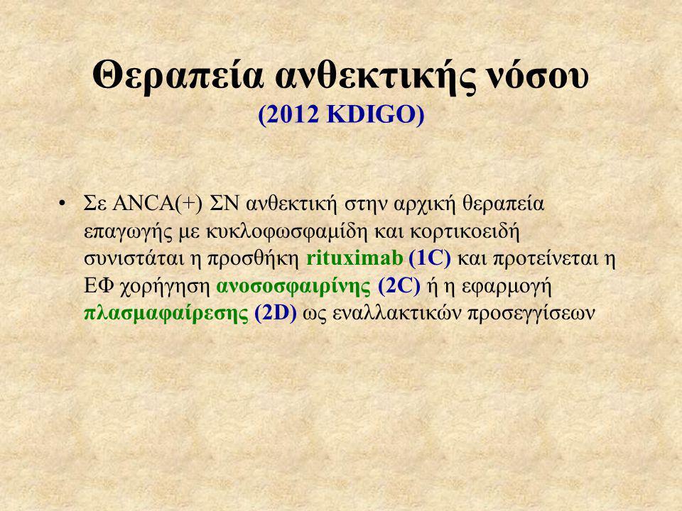 Θεραπεία ανθεκτικής νόσου (2012 KDIGO)