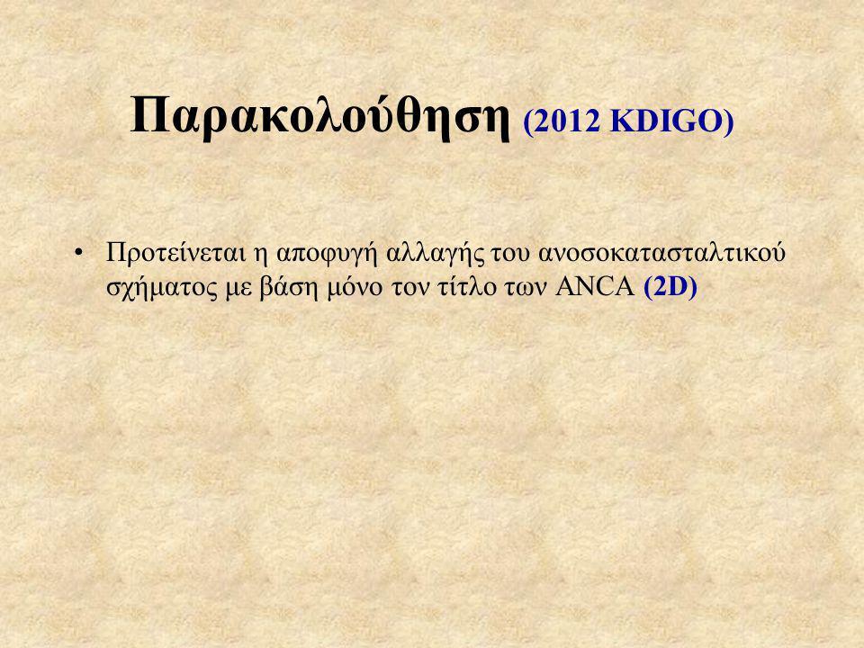 Παρακολούθηση (2012 KDIGO)
