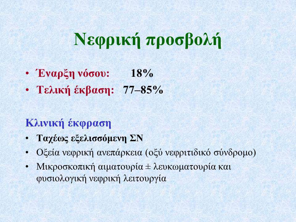 Νεφρική προσβολή Έναρξη νόσου: 18% Τελική έκβαση: 77–85%