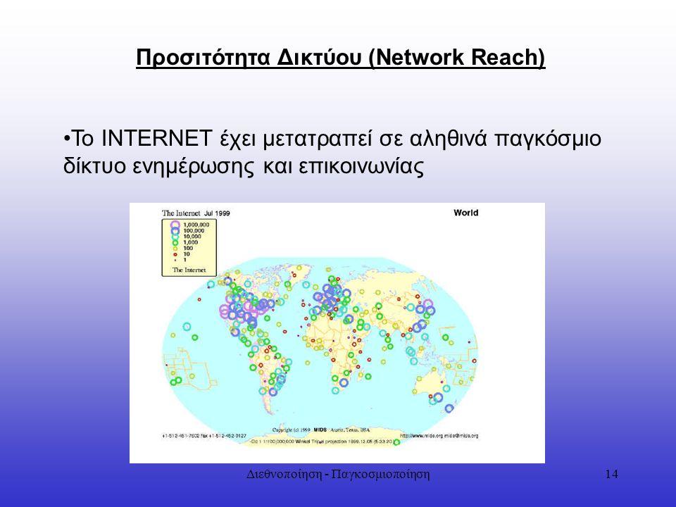 Προσιτότητα Δικτύου (Network Reach)