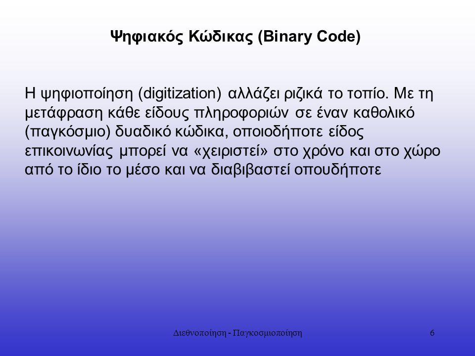 Ψηφιακός Κώδικας (Binary Code)