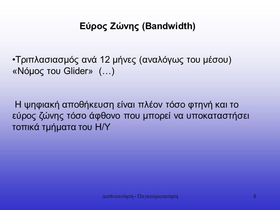 Εύρος Zώνης (Bandwidth)