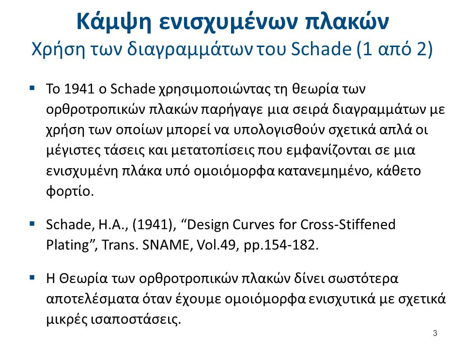 Κάμψη ενισχυμένων πλακών Χρήση των διαγραμμάτων του Schade (2 από 2)