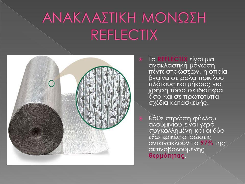 ΑΝΑΚΛΑΣΤΙΚΗ ΜΟΝΩΣΗ REFLECTIX