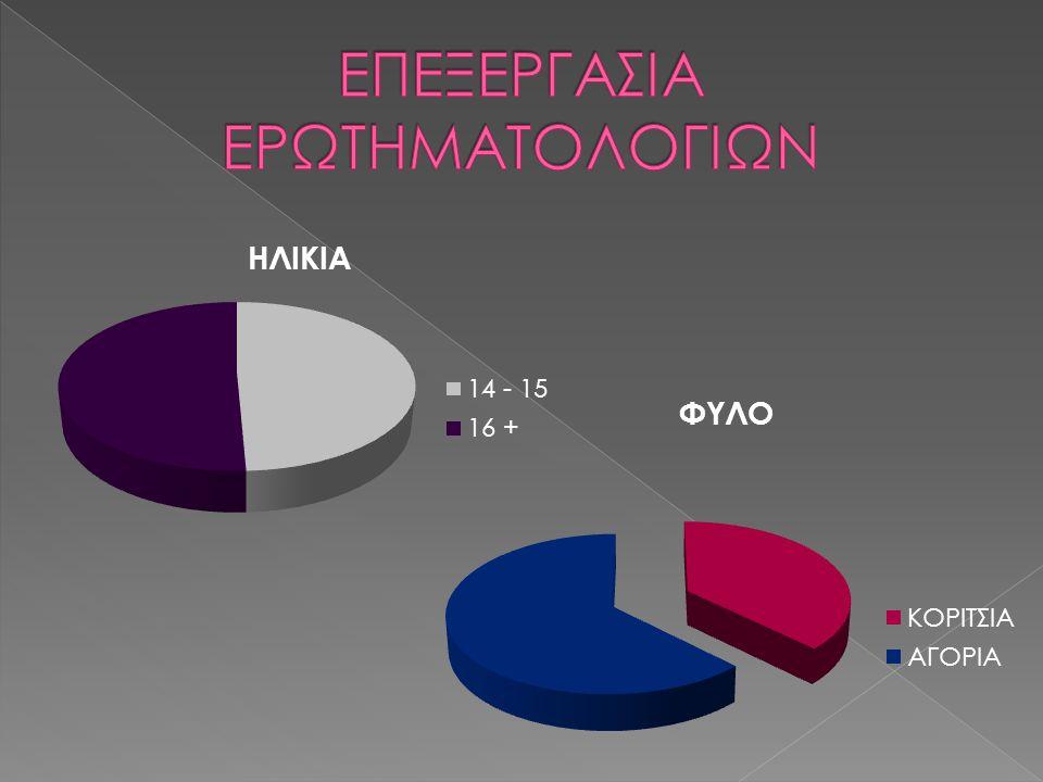 ΕΠΕΞΕΡΓΑΣΙΑ ΕΡΩΤΗΜΑΤΟΛΟΓΙΩΝ