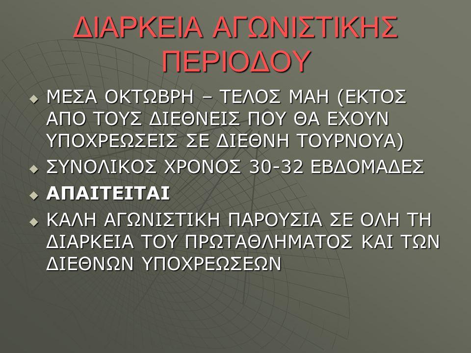 ΔΙΑΡΚΕΙΑ ΑΓΩΝΙΣΤΙΚΗΣ ΠΕΡΙΟΔΟΥ