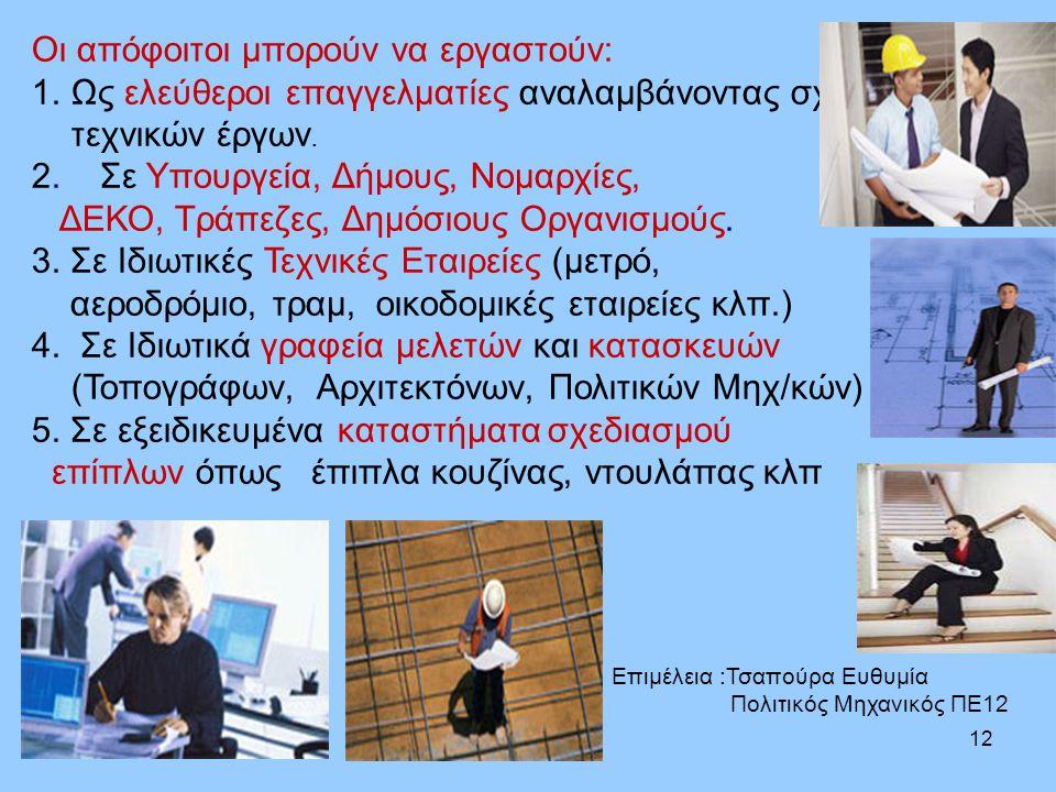 Οι απόφοιτοι μπορούν να εργαστούν: