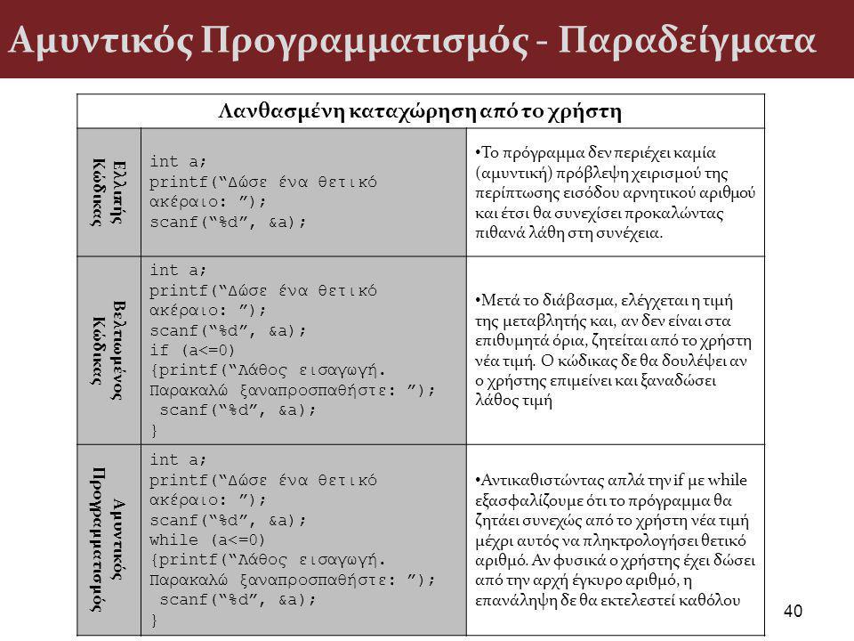 Αμυντικός Προγραμματισμός - Παραδείγματα