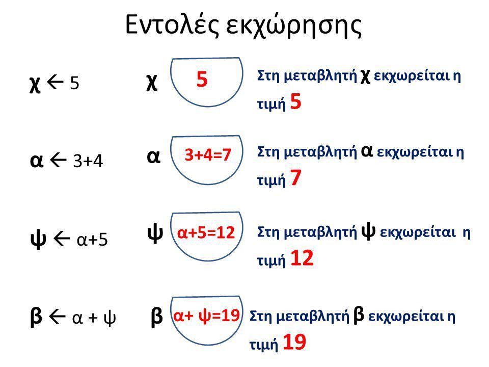 Εντολές εκχώρησης χ 5 χ  5 α  3+4 ψ  α+5 β  α + ψ α ψ β 3+4=7