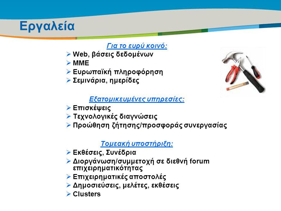 Εξατομικευμένες υπηρεσίες: