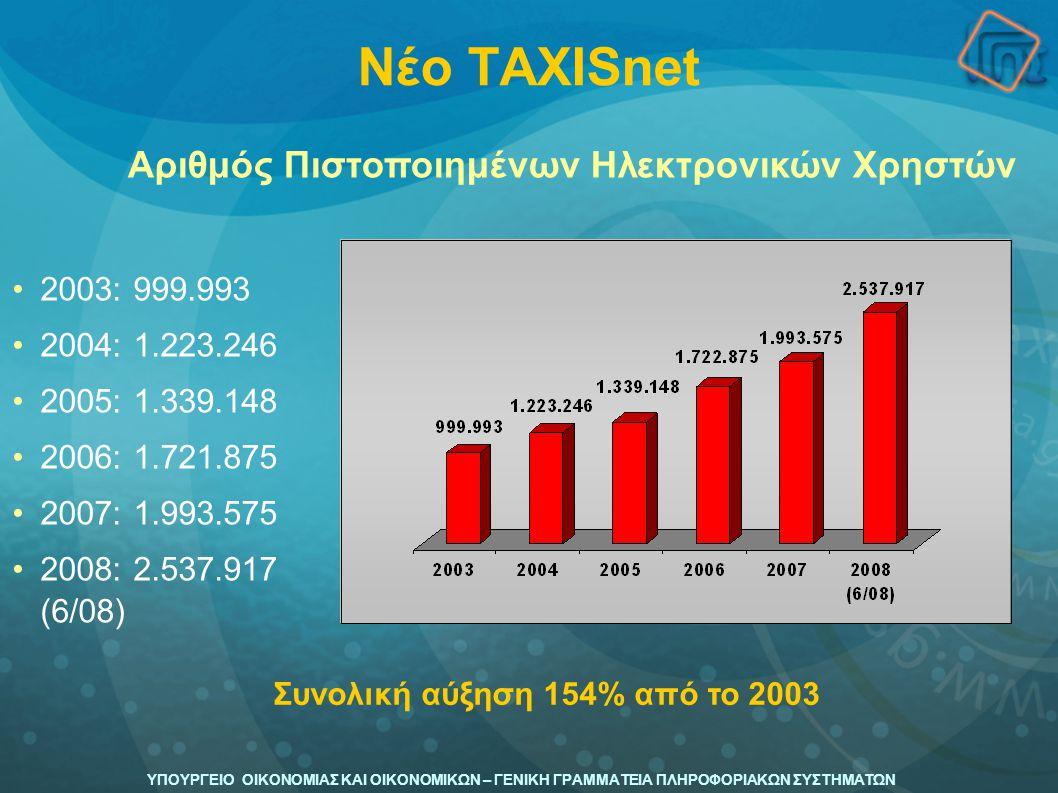 Νέο TAXISnet Αριθμός Πιστοποιημένων Ηλεκτρονικών Χρηστών 2003: 999.993